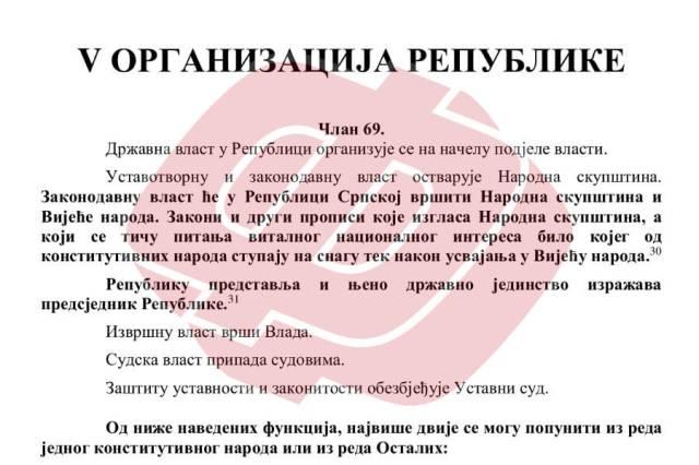 Устав Републике Српске
