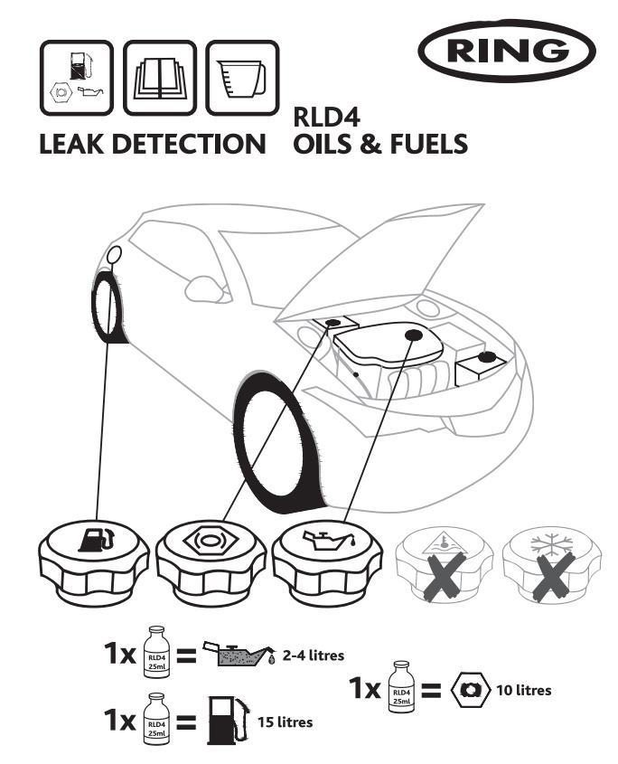 UV Dye & Torch Kit Leak Detection Dye For Oil & Fuel