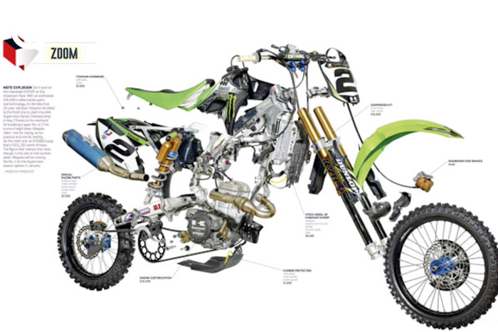 Yamaha Ttr 125 Ignition Wiring Diagram How To Photograph An Exploded View Of A Motorbike Fstoppers
