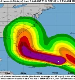 hurricane irma don t become a liability [ 1185 x 670 Pixel ]