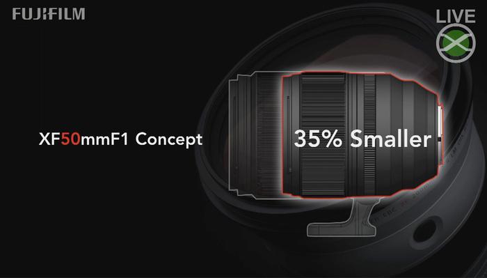 Fuji Scraps 33mm f/1.0 Lens, Announces Development of 50mm f/1.0 Lens