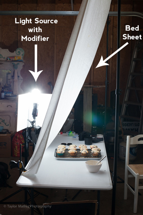 Studio Lighting Diagram Pdf