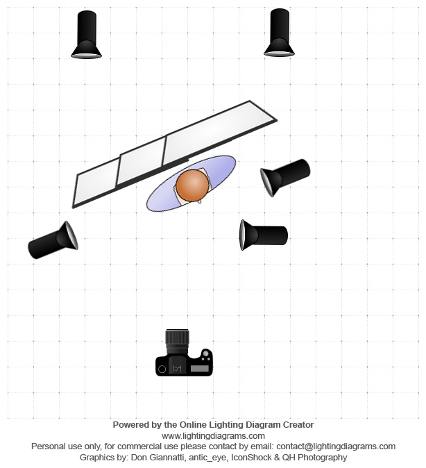 studio lighting diagram 2 pole switch wiring for cars fstoppers 1375854253