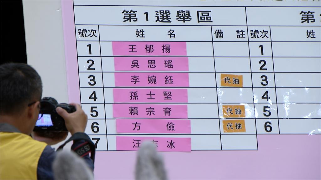 臺北市立委號次抽籤 候選人奇裝異服搏版面-民視新聞網