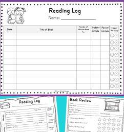 Reading Log PDF and Book Report Templates - Fun with Mama [ 1400 x 800 Pixel ]