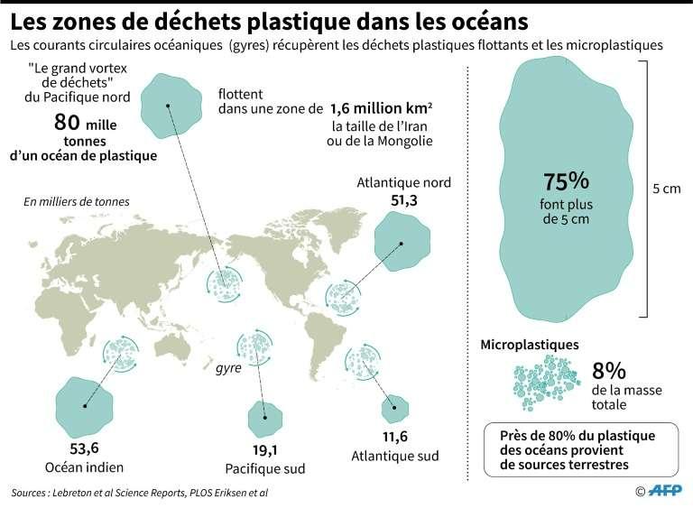 Les zones de déchets plastiques dans les océans. © Sabrina Blanchard, AFP