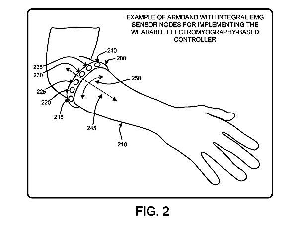 Microsoft secures patent for wearable controller