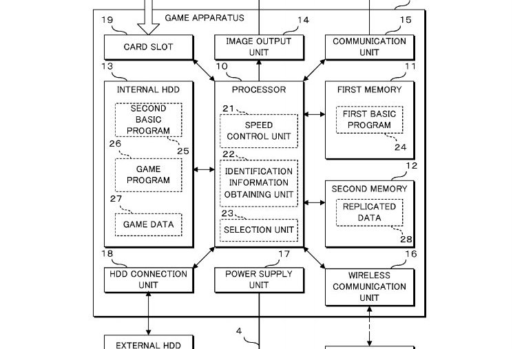 Nintendo Patents Console Without A Disc Drive Eurogamer
