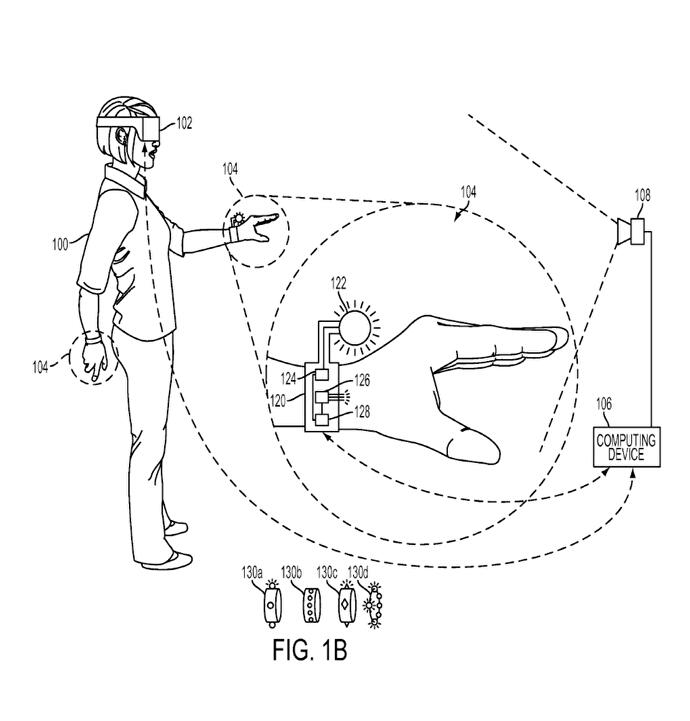 Sony has filed a patent for a glove controller • Eurogamer.net