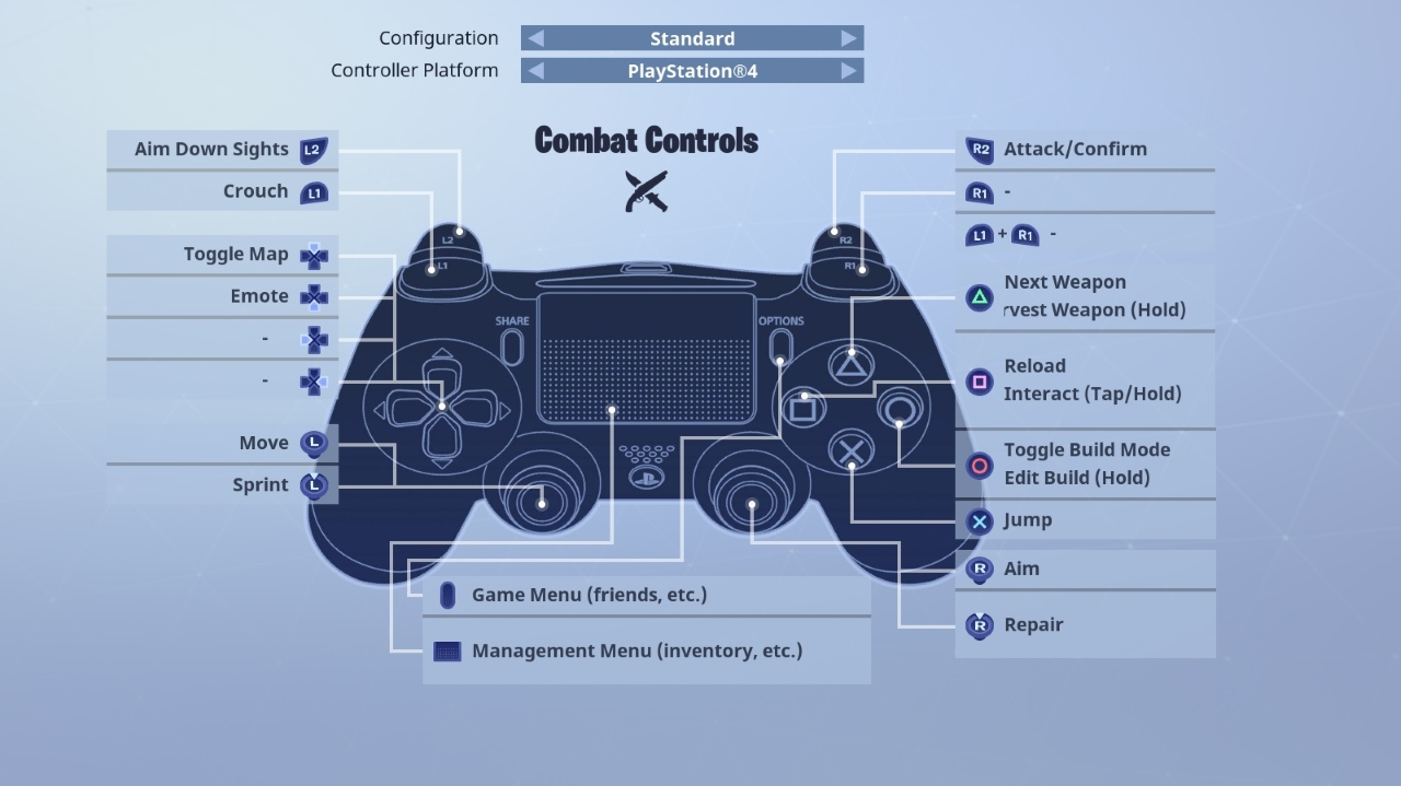 hight resolution of ps4 controls
