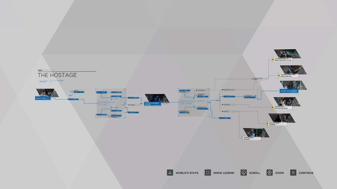 branches branching tree diagram speaker wiring calculator detroit: become human's complex flowchart captures the best part of choose your own adventure ...