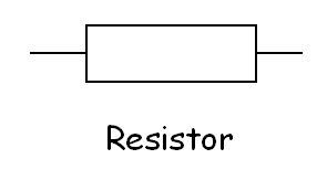 Physics Words: Resistor @ GCSE Science Dictionary