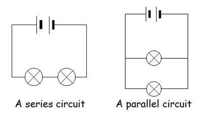 Physics Words: Series circuit @ GCSE Science Dictionary