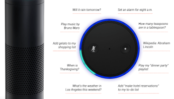 Alexa, who's laughing now? Five years after debut, Amazon's voice assistant defies early critics