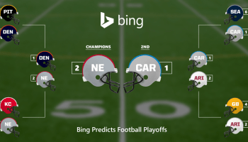 Updated NFL playoff picks: Microsoft Bing predicts Super Bowl champion