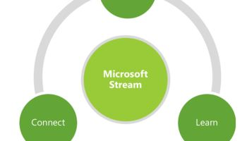 Microsoft debuts Stream, a video service for the workplace built on Azure Media Services