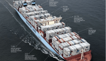 Chocolate, underwear, and supertankers: Now on Microsoft Azure