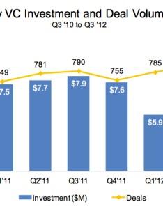 Investment chart also heartpulsar rh
