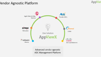 After landing in Seattle, AppViewX eyes expansion to help modernize network infrastructure