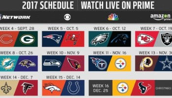 Amazon and Facebook to compete for live sports supremacy in 2018, new report predicts