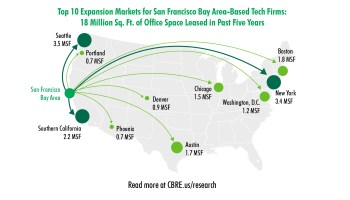 Sick of San Francisco? Seattle tops NYC as favorite expansion market for Bay Area tech companies