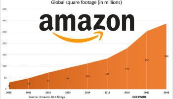 How big is Amazon's global real estate footprint? New filing reveals tech giant's astounding presence