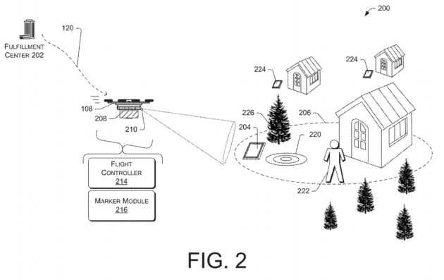 Amazon patents a 'gust resistant location marker' to defy