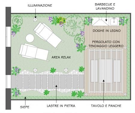 per il giardino with giardino progetto