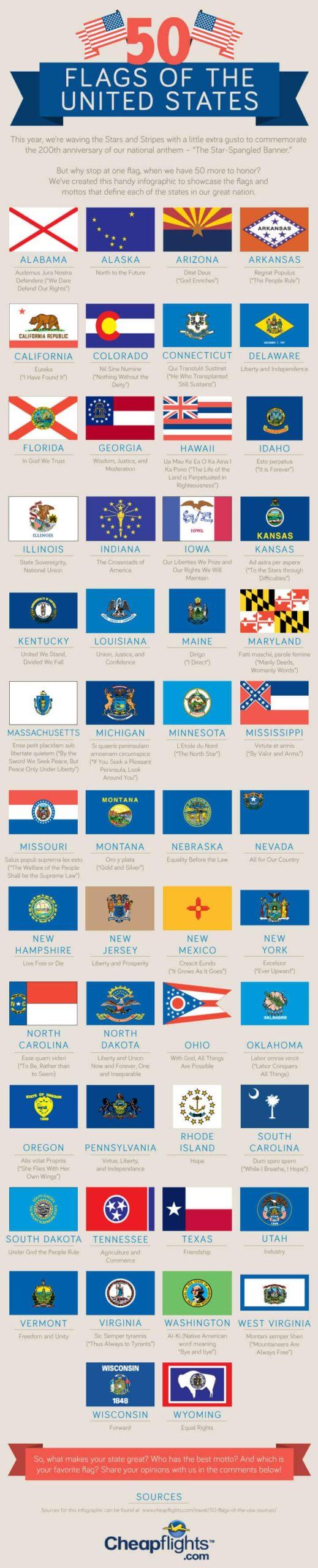 Les états Des états-unis : états, états-unis, Drapeaux, États, Etats-Unis