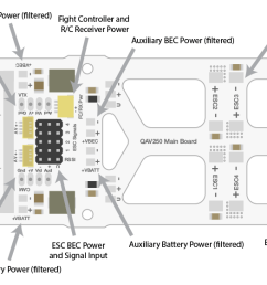 qav250 fury power distribution board [ 1427 x 560 Pixel ]