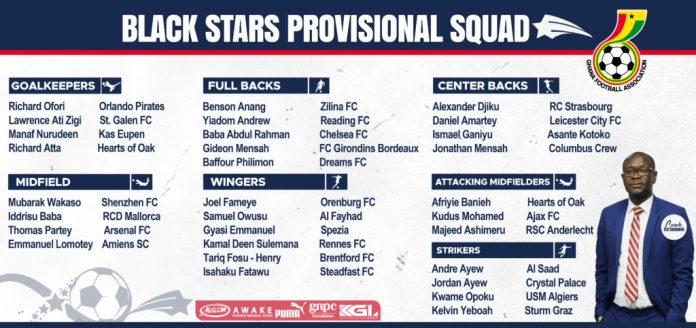 CK Akonnor names 30-man squad for the 2022 World Cup qualifiers