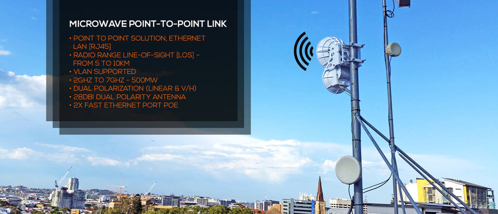 microwave point to point link