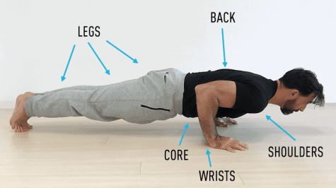 10 FULL BODY WORKOUT NO EQUIPMENT AT HOME