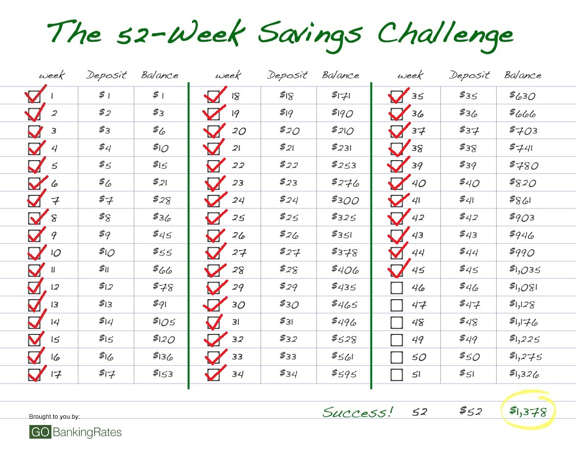 52 Week Savings Challenge Week 45 Save Money On Haircuts