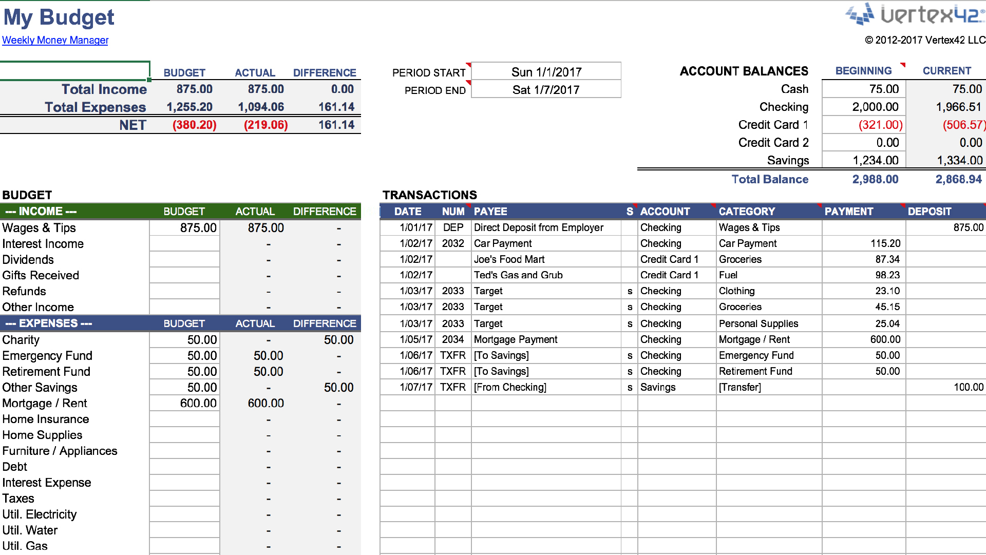 Weekly Budgeting Template