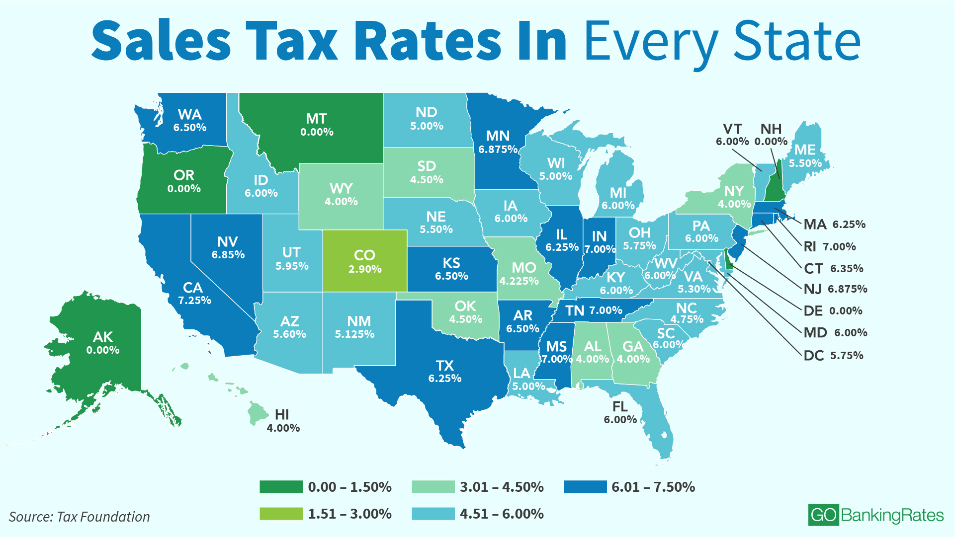 Sales Tax Chart By State 2017