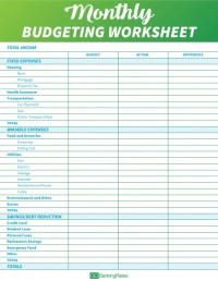 Worksheet For Creating A Budget