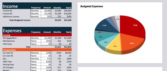 budget template basic easy templates gobankingrates budgeting