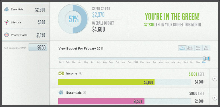 Learnvest review: the budget planning interface