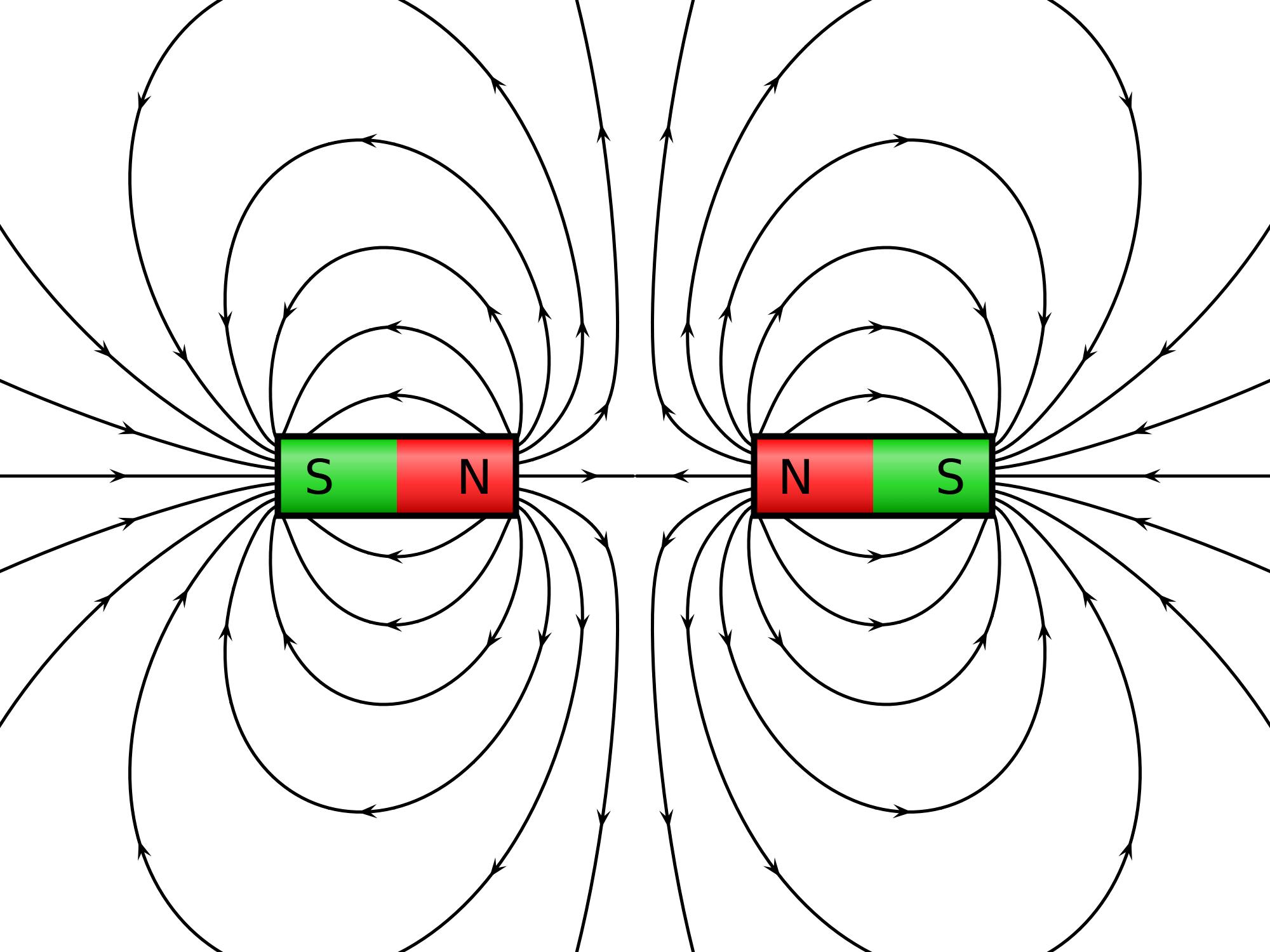 Electric Motor Diagram Gcse