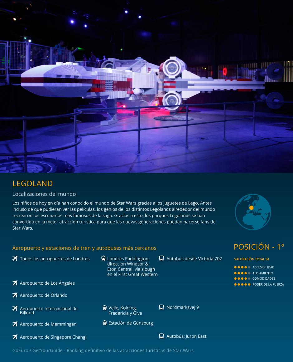 Imagen de una nave de Star Wars en Legoland