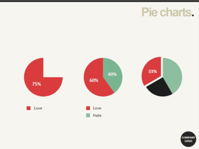 Pie chart PowerPoint template