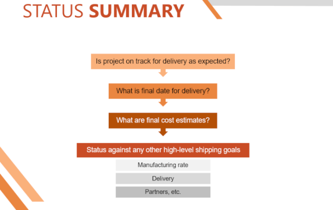 Status report PowerPoint template