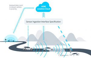 HERE_Infographic_Sensor_ingestion_opt