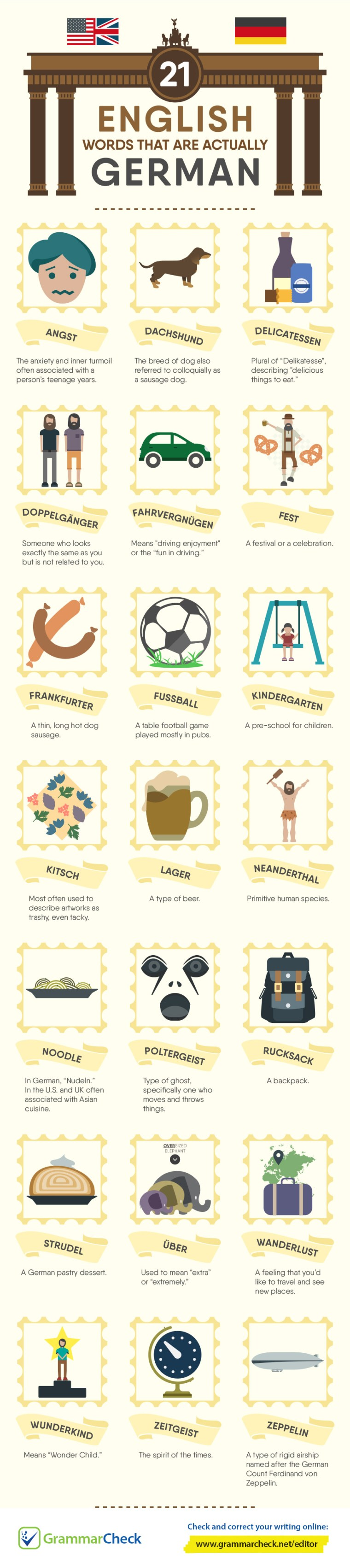 20 English Words That Are Actually German (Infographic)