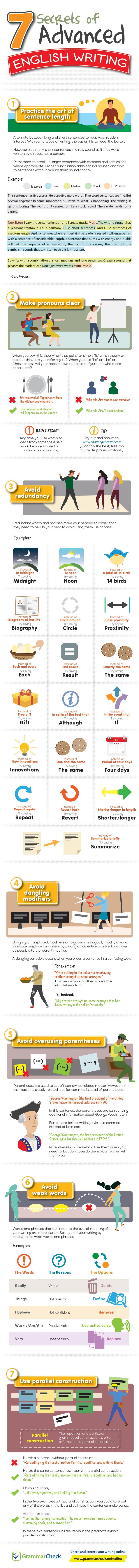 7 Secrets of Advanced English Writing (Infographic)