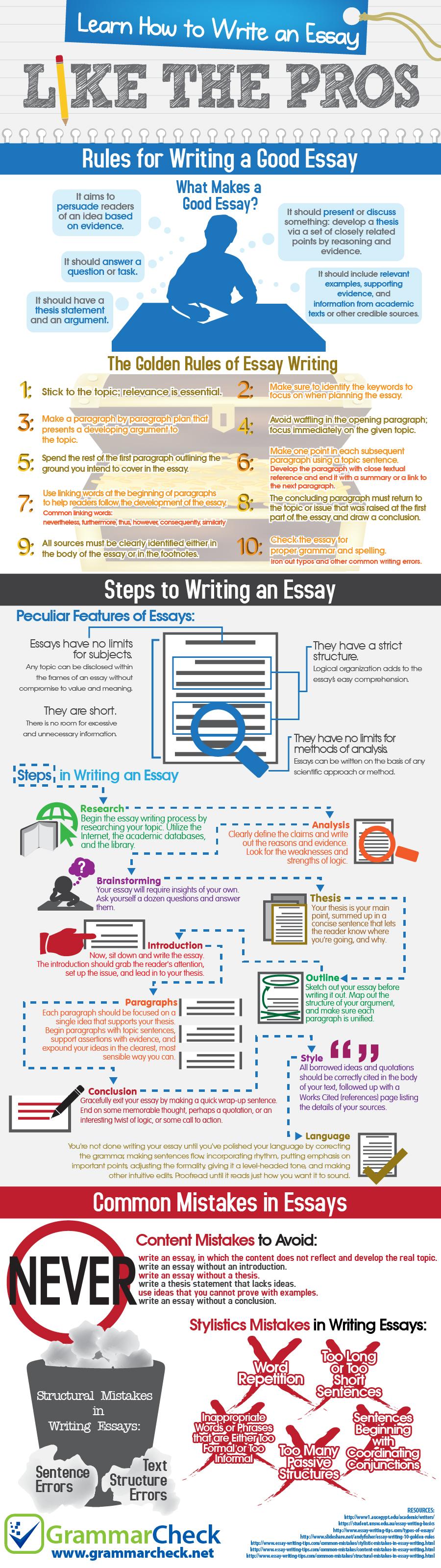 Essay Writing Review Book Review Essay How To Write Review Essay How