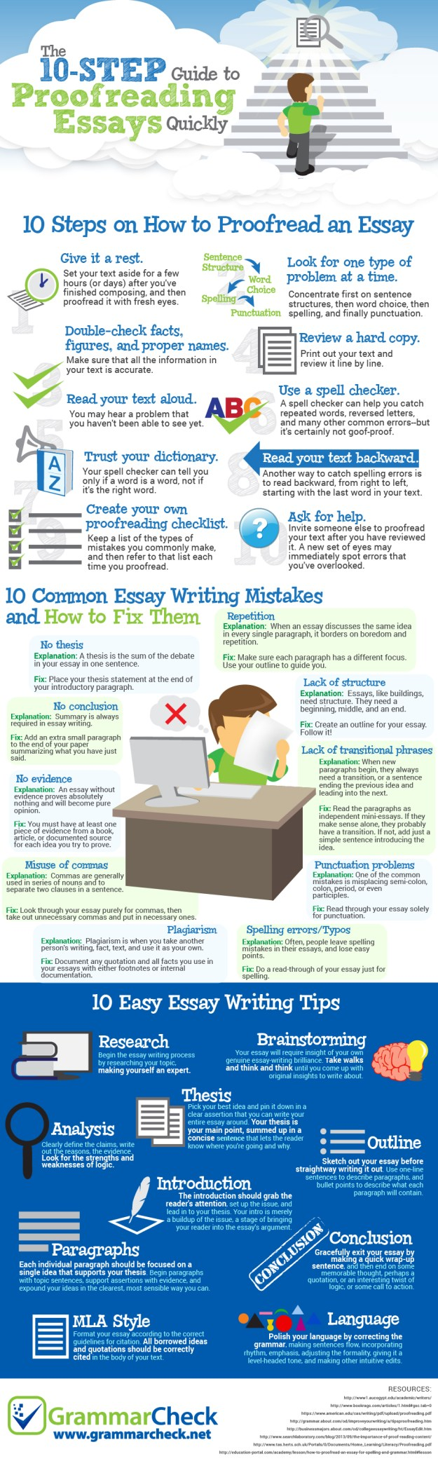 The 10-Step Guide to Proofreading Essays Quickly (Infographic)