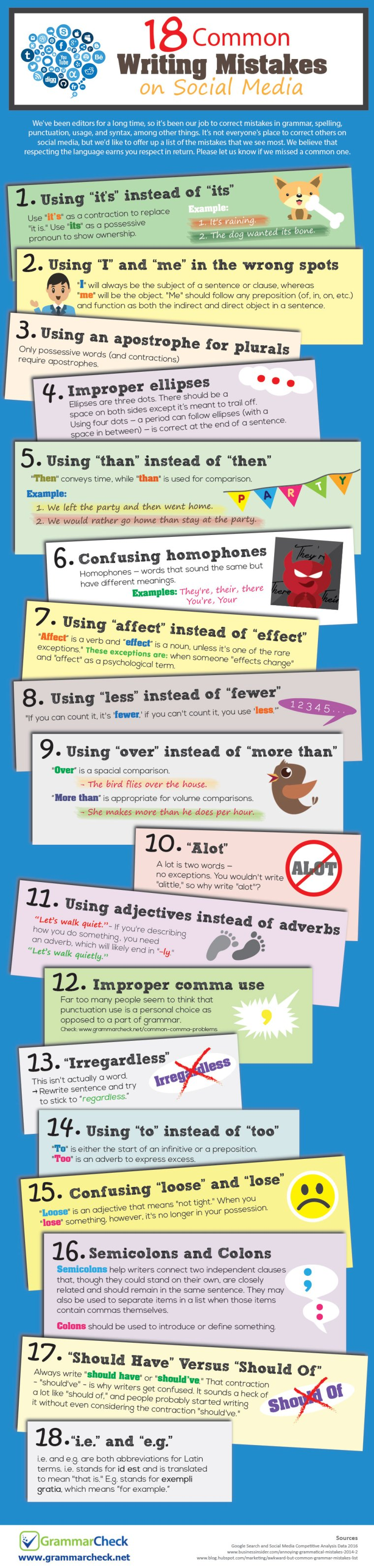 18 Common Writing Mistakes on Social Media (Infographic)