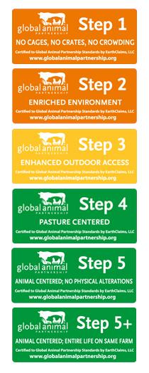 Global Animal Partnership Reviews and Ratings | Austin. TX | Donate. Volunteer. Review | GreatNonprofits